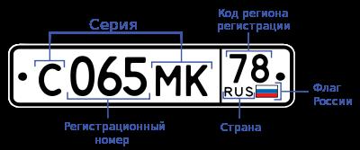 государственный регистрационный знак транспортного средства - госномер автомобиля